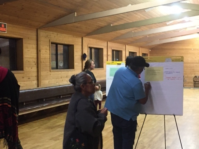 Community Input Meeting in Simnasho